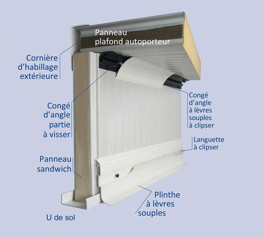Le principe de montage des panneaux sandwich est de former une boîte à l'intérieur de votre bâtiment.